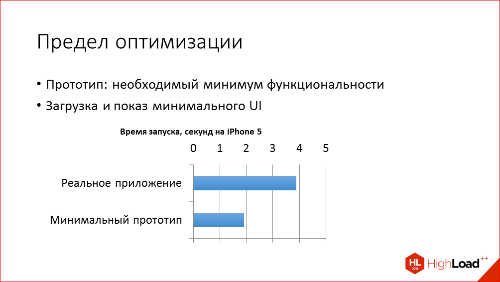 Быстрый старт iOS-приложения на примере iOS Почты Mail.Ru - 11