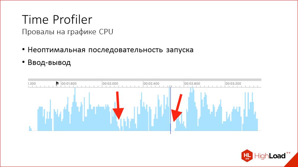 Быстрый старт iOS-приложения на примере iOS Почты Mail.Ru - 20