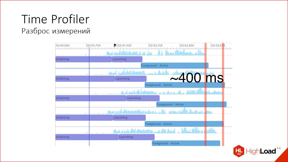 Быстрый старт iOS-приложения на примере iOS Почты Mail.Ru - 21