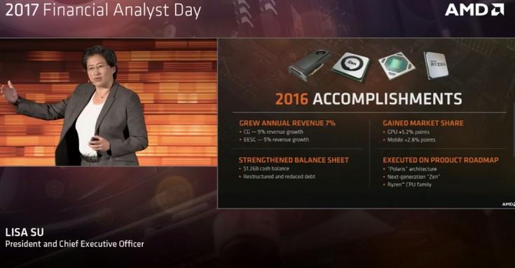 AMD нарастила долю на рынке благодаря картам Polaris