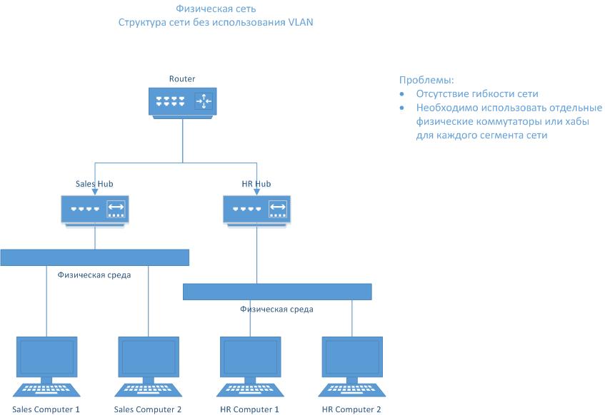 Микросегментация сетей в примерах: как эта хитро закрученная штука реагирует на разные атаки - 2