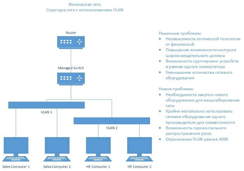 Микросегментация сетей в примерах: как эта хитро закрученная штука реагирует на разные атаки - 3