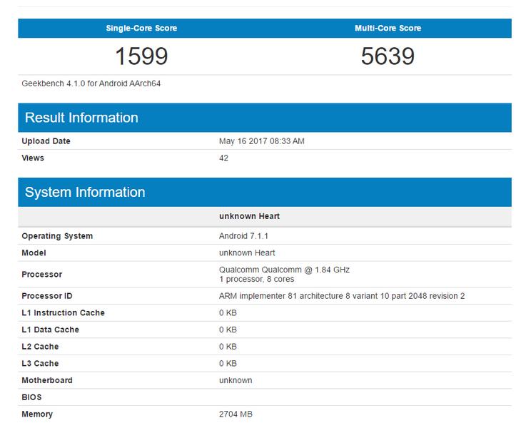 Snapdragon 660 набирает в Geekbench 1600 и 5600 баллов