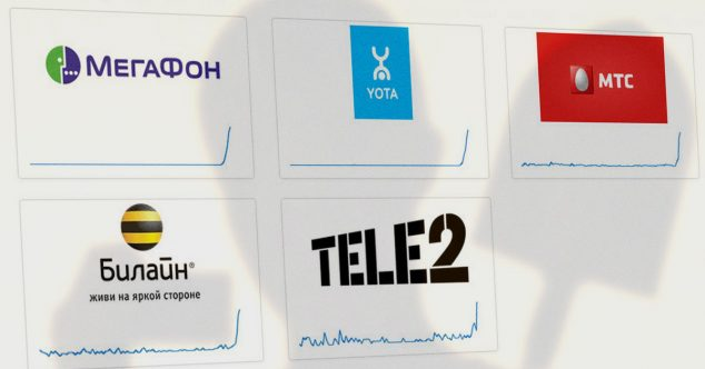 сотовые операторы упали, число жалоб на работу сотовых сетей резко выросло 19 мая 2017 года, МТС, Билайн, Мегафон, Tele2, Yota