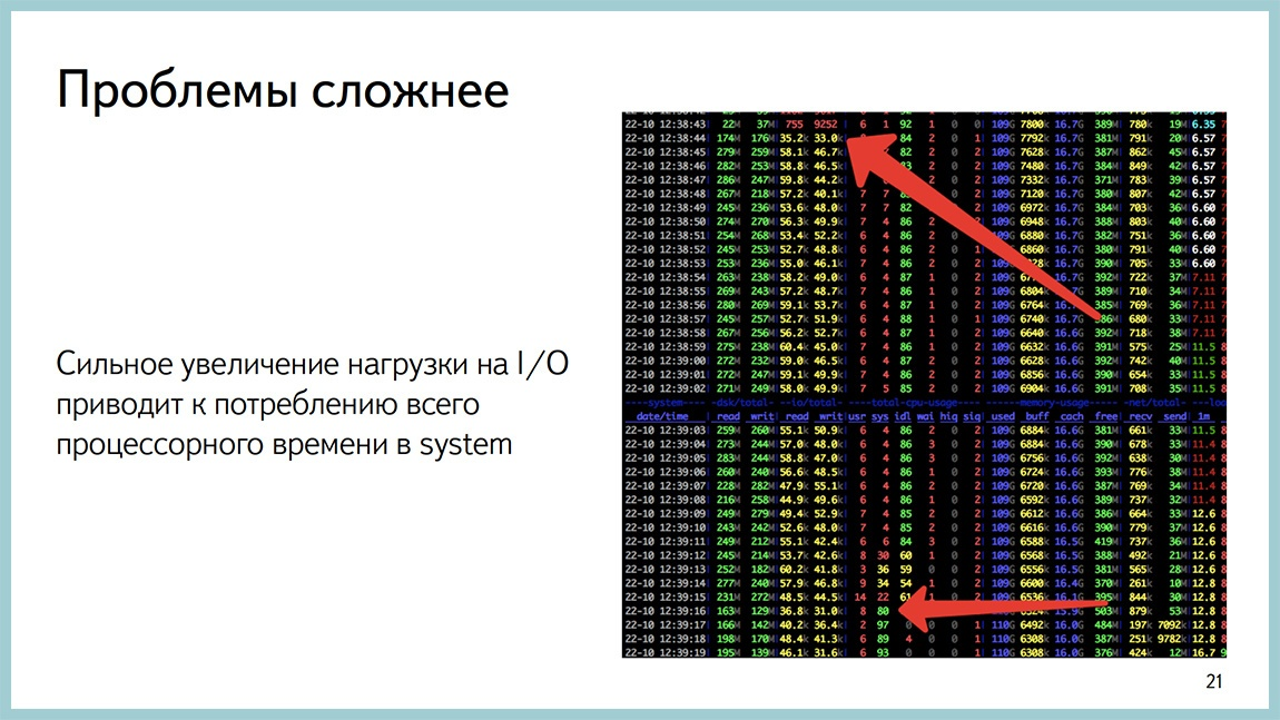 Способы диагностики PostgreSQL — Владимир Бородин и Ильдус Курбангалиев - 20