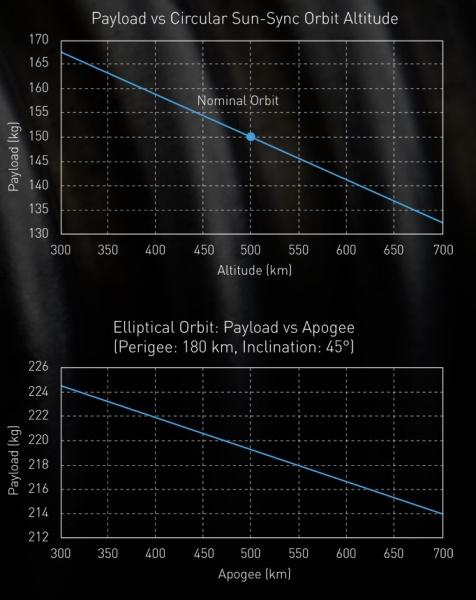 В ожидании пуска электрического «Электрона» - 5