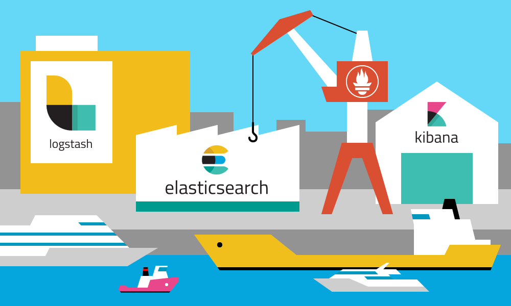 Ещё одна система логирования, теперь на ElasticSearch, Logstash, Kibana и Prometheus - 1