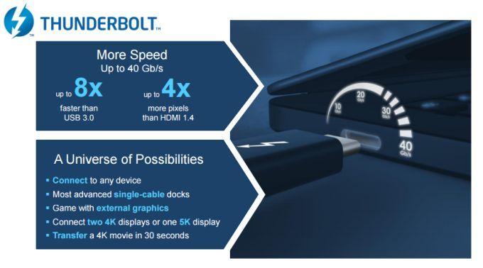 Intel внедрит интерфейс Thunderbolt в свои CPU или наборы системной логики