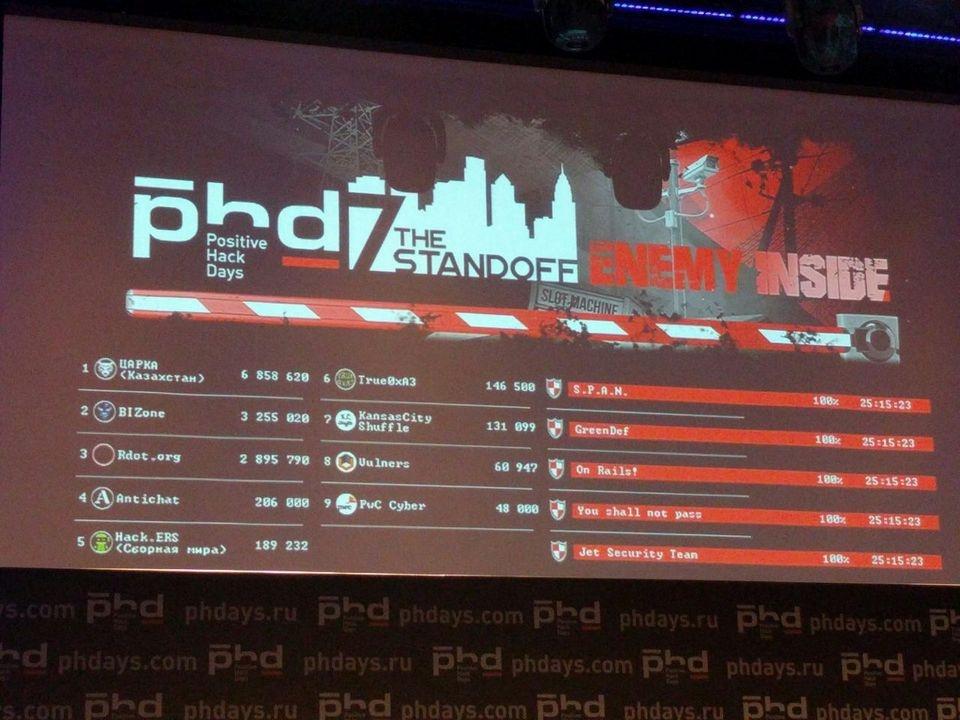 Казахстанская команда «Царка» победила на международном форуме по практической безопасности Positive Hack Days 2017 - 1