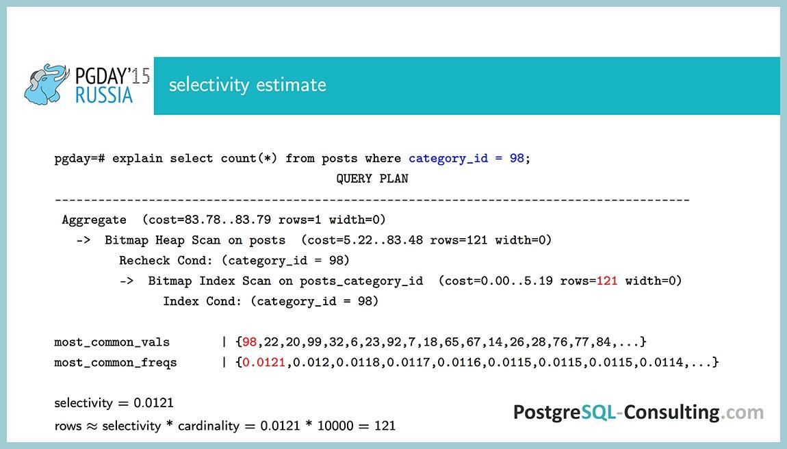 Использование статистики в PostgreSQL для оптимизации производительности — Алексей Ермаков - 16