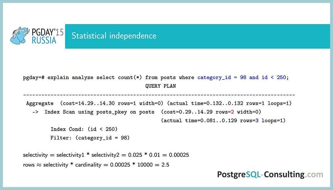 Использование статистики в PostgreSQL для оптимизации производительности — Алексей Ермаков - 20