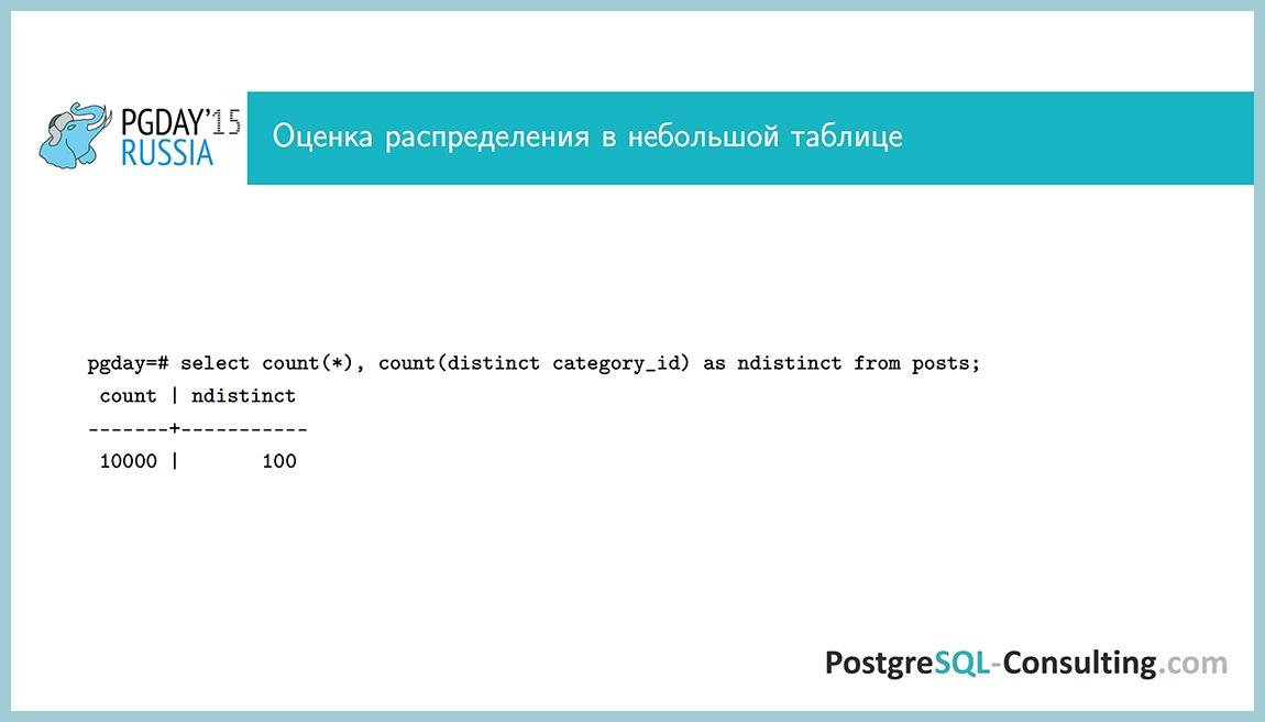 Использование статистики в PostgreSQL для оптимизации производительности — Алексей Ермаков - 25
