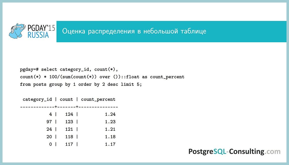 Использование статистики в PostgreSQL для оптимизации производительности — Алексей Ермаков - 26