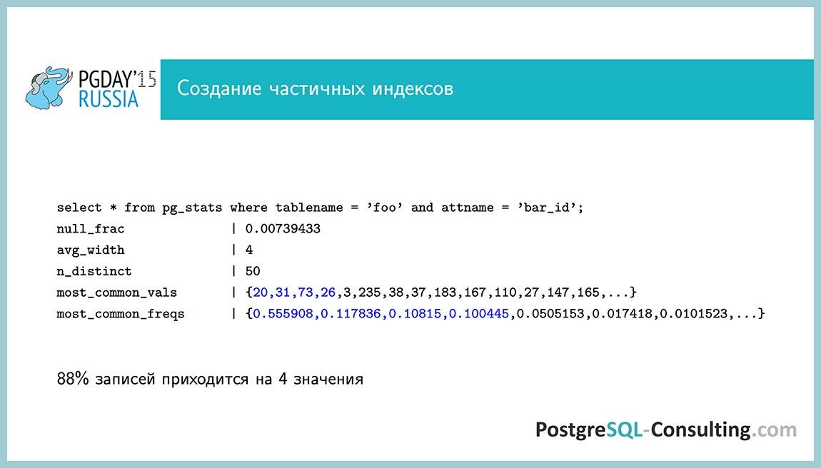 Использование статистики в PostgreSQL для оптимизации производительности — Алексей Ермаков - 32