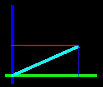 Квадратичное уравнение с комплексными числами в 3D - 3