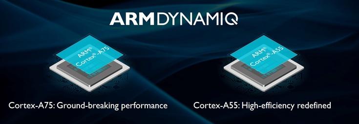 Представлены процессоры ARM Cortex-A75 и Cortex-A55 с ускорителем искусственного интеллекта ARM DynamIQ и графический процессор ARM Mali-G72