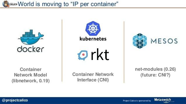 Container Networking Interface (CNI) — сетевой интерфейс и стандарт для Linux-контейнеров - 2