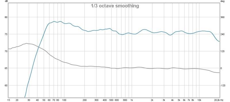 Анатомия акустических систем: споры о широкой полосе - 6