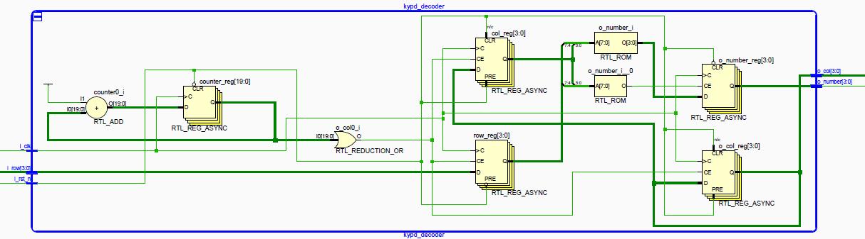 Портирование MIPSfpga на другие платы и интеграция периферии в систему. Часть 2 - 5