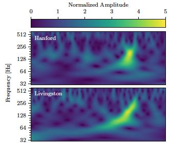 В третий раз зарегистрированы гравитационные волны: что мы можем узнать о Вселенной? - 2