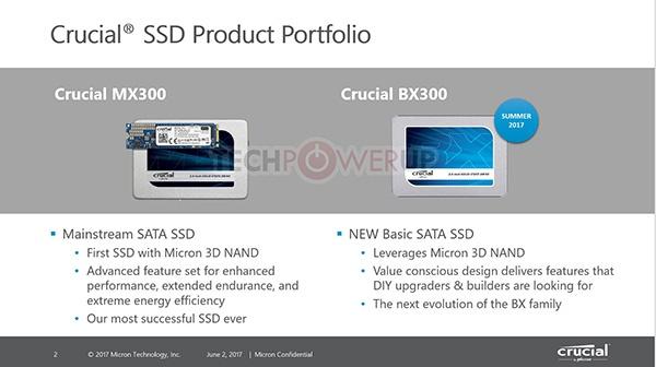 Micron выпустит летом SSD Crucial BX300