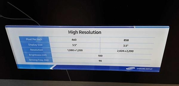 Новый экран Samsung для гарнитур VR: характеристики