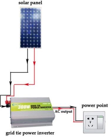 Солнечная батарея на балконе: использование grid-tie инвертора - 1