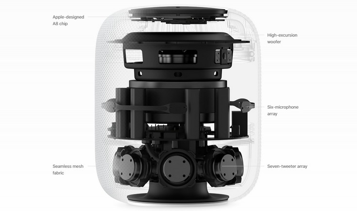 Представлена умная АС Apple HomePod