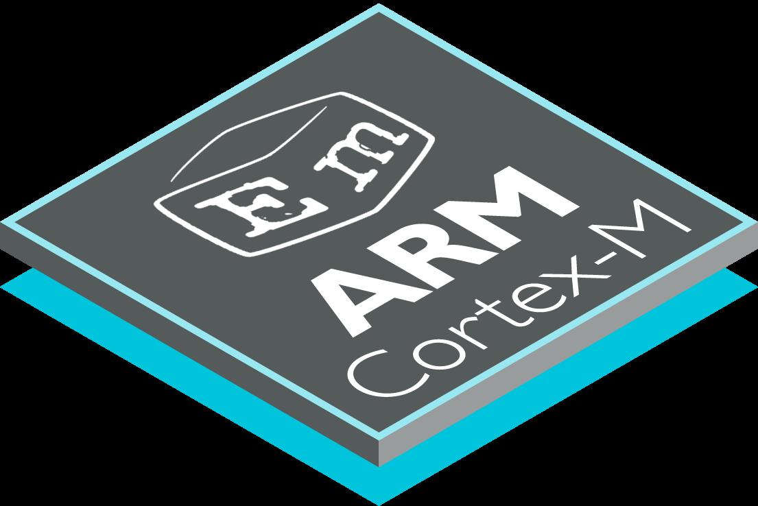 Как сделать context switch на STM32 - 1