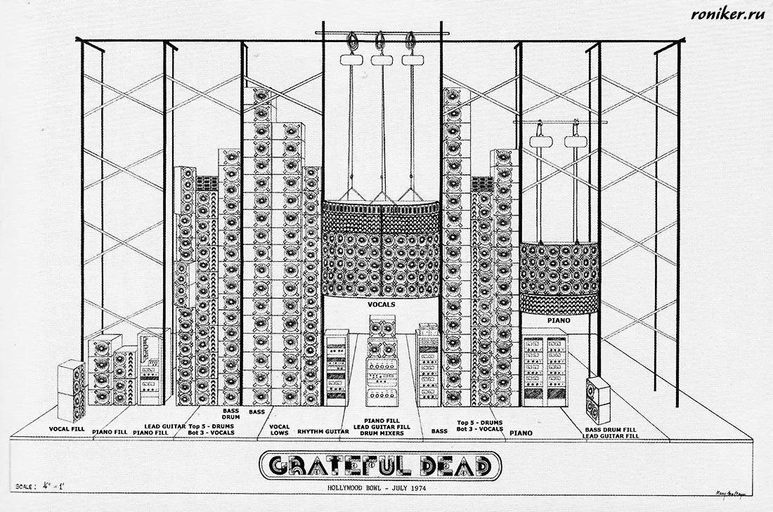 Звуковые гиганты: от «Стены Звука» Grateful Dead до испытаний «Ориона» - 5