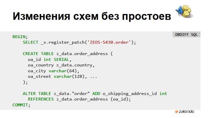 Зеленый свет разработчикам — oт стартапа к звездам. Валентин Гогичашвили - 14