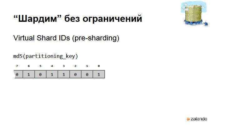 Зеленый свет разработчикам — oт стартапа к звездам. Валентин Гогичашвили - 50