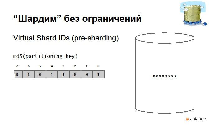 Зеленый свет разработчикам — oт стартапа к звездам. Валентин Гогичашвили - 51