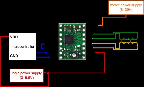 Генерируем произвольные последовательности на выводах платы Raspberry Pi - 2