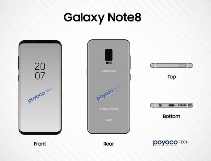 Samsung Galaxy Note8 первым может получить интегрированный в дисплей дактилоскоп