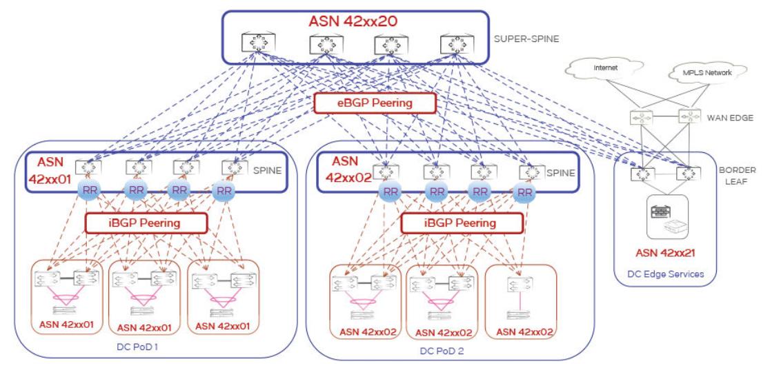 Ethernet-коммутаторы Brocade - 11