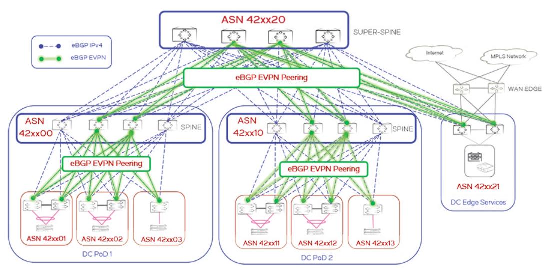 Ethernet-коммутаторы Brocade - 12