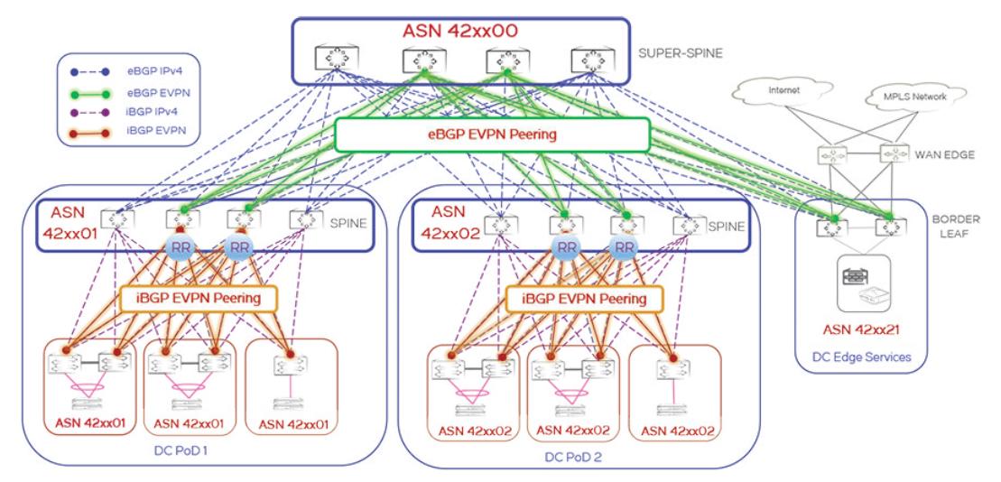 Ethernet-коммутаторы Brocade - 13