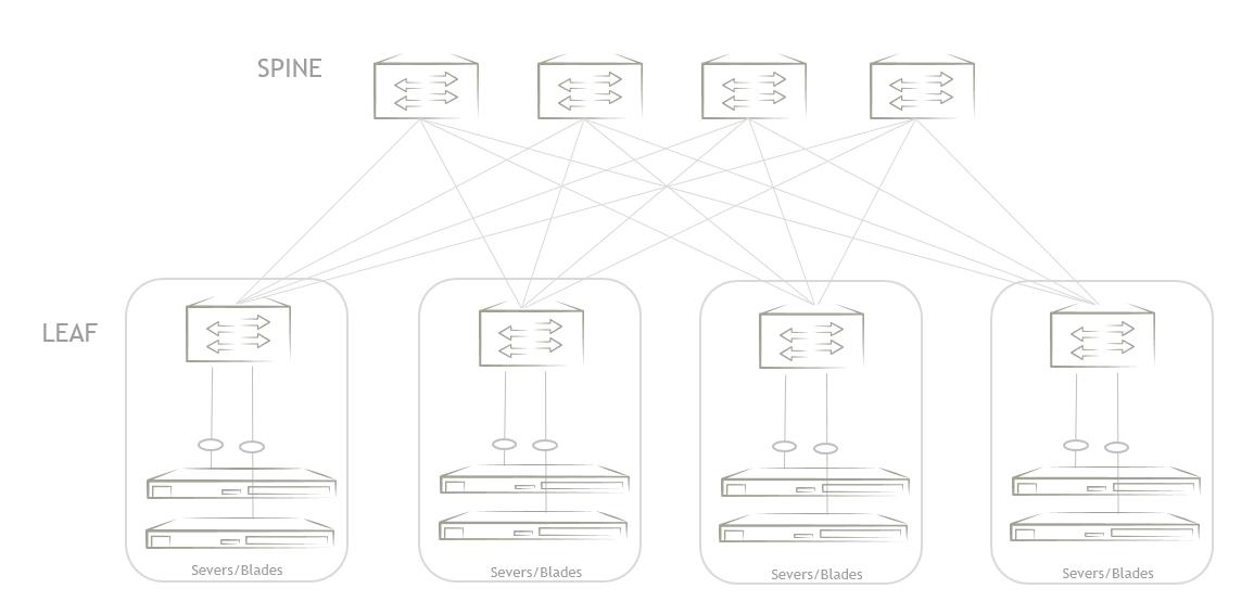 Ethernet-коммутаторы Brocade - 7