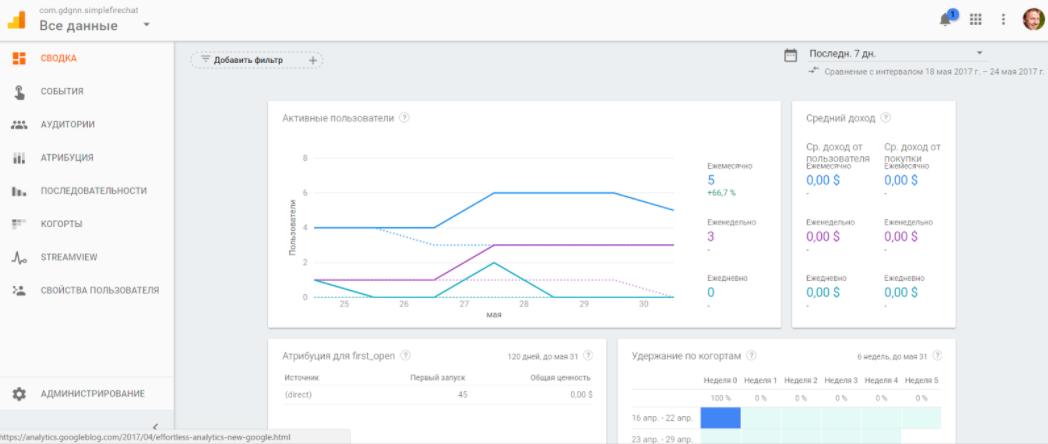 Firebase на I-O 2017: новые возможности - 9