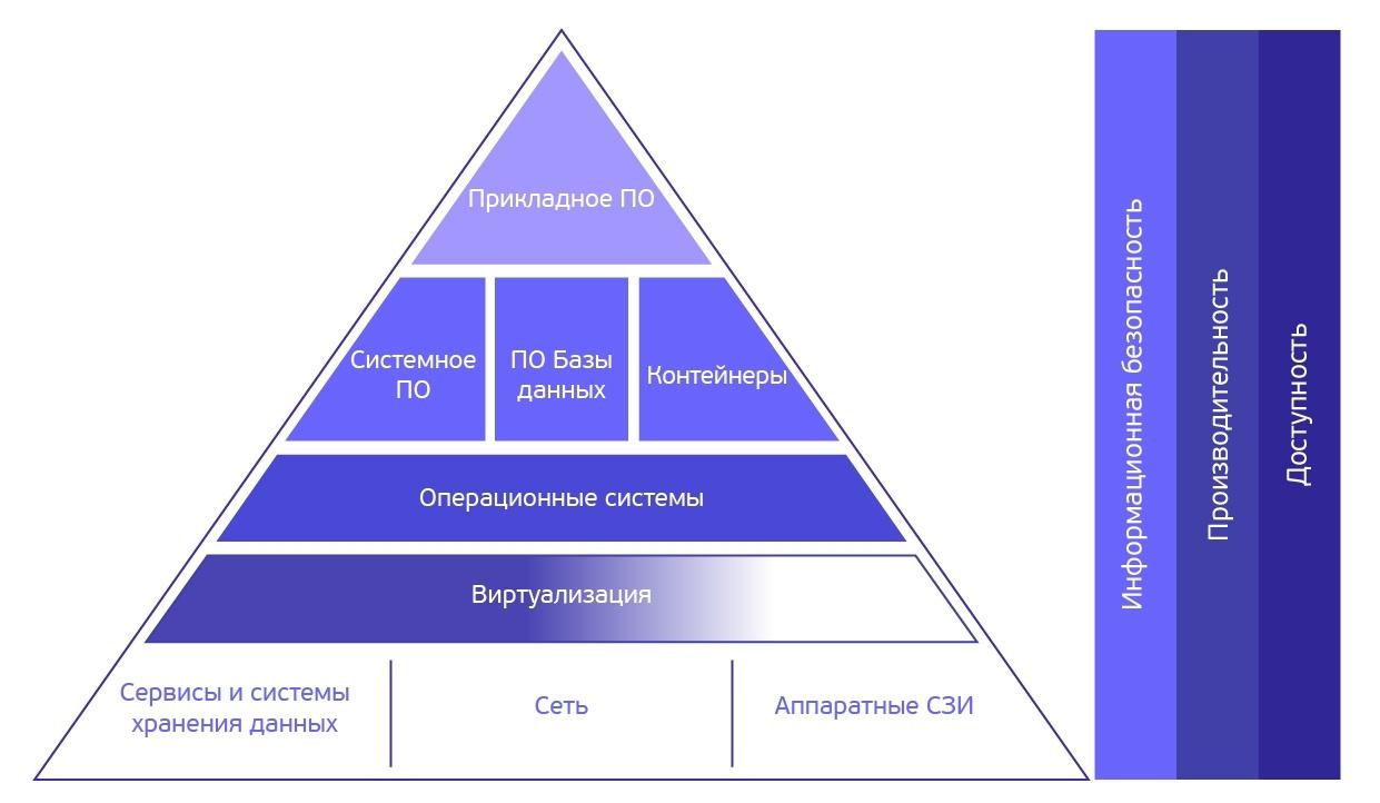 Интервью с Яковом Шуваевым про команду инженеров, мотивацию и собеседования - 4