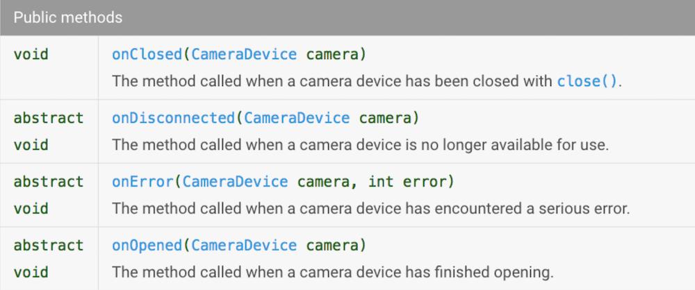 Побеждаем Android Camera2 API с помощью RxJava2 (часть 1) - 2