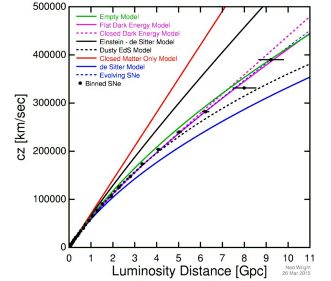 Спросите Итана: победит ли Великий аттрактор тёмную энергию? - 4