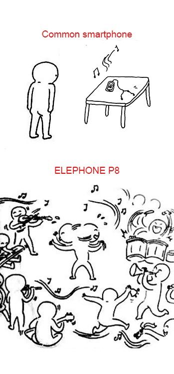 Смартфон Elephone P8 получил усилитель NXP