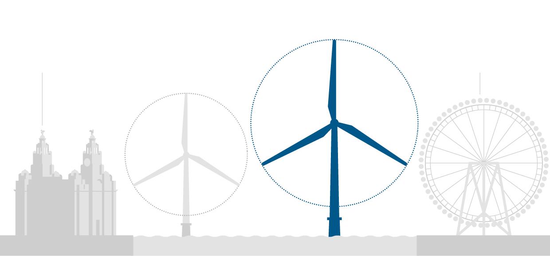 Альтернативная энергетика в Европе поставила несколько рекордов за последние пару недель - 3