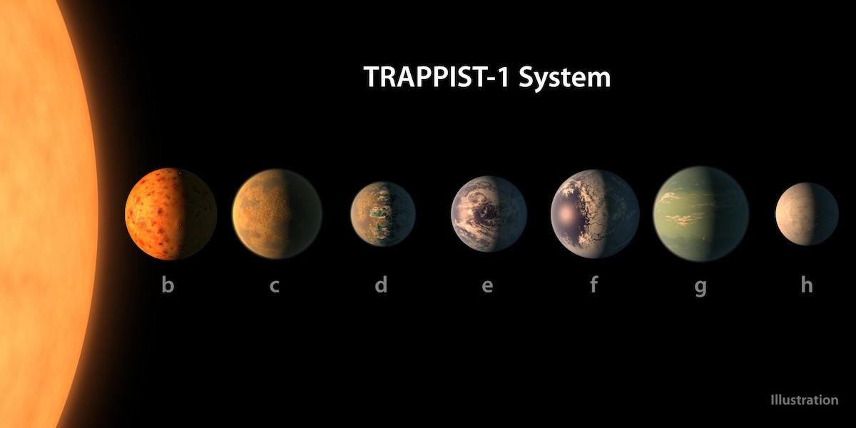 Изучение красных карликов показывает, что условия на планетах системы TRAPPIST-1 неоптимальны для жизни - 1