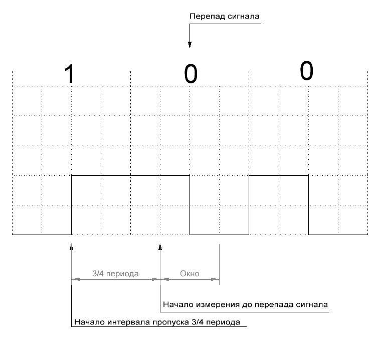 Копировщик RFID-меток стандарта EM-Marin - 2