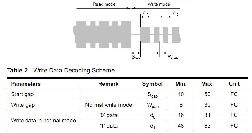 Копировщик RFID-меток стандарта EM-Marin - 3