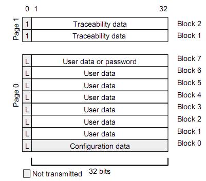 Копировщик RFID-меток стандарта EM-Marin - 4