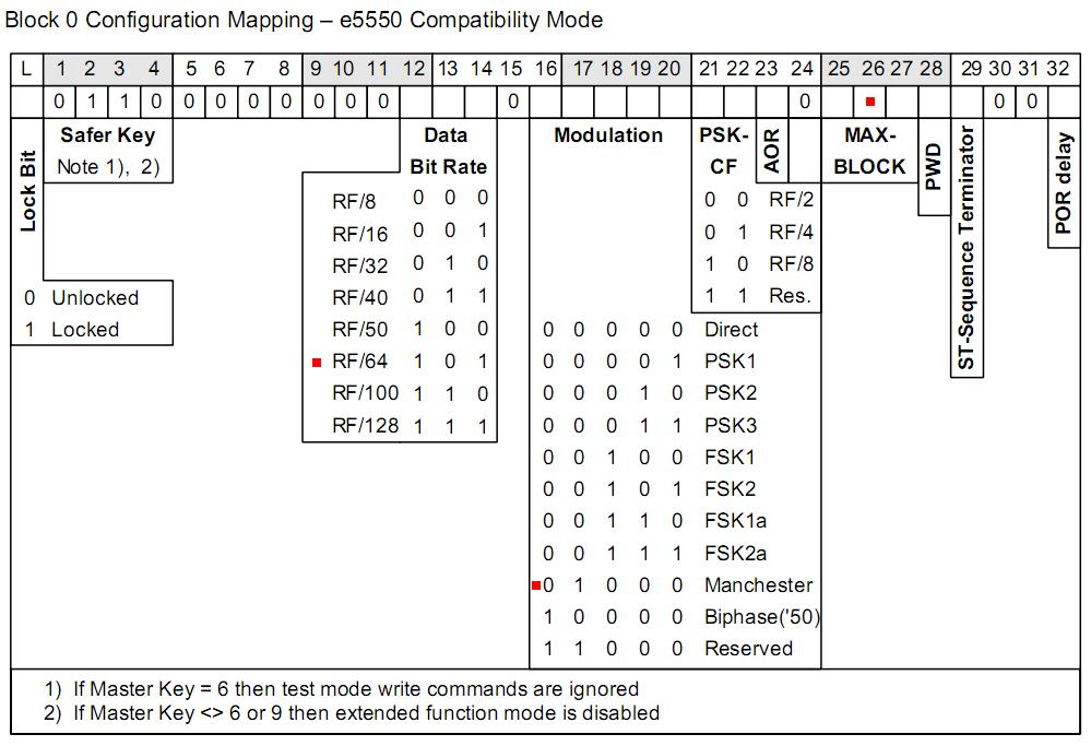 Копировщик RFID-меток стандарта EM-Marin - 5